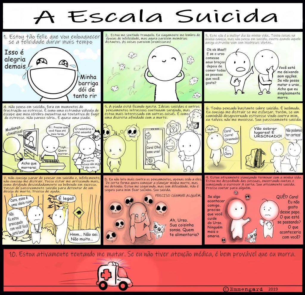 Emmengard Suicide Scale in Portuguese